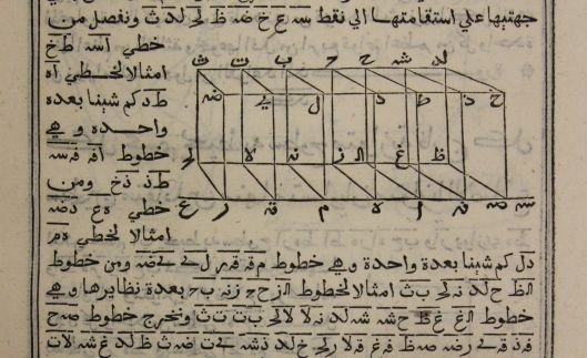 Euclid in Arabic