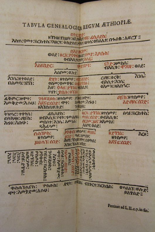 A royal family tree in Hiob Ludolf's Historia Aethiopica